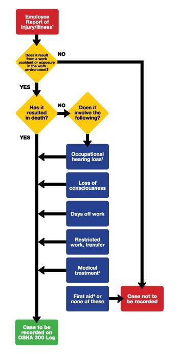 Recordability_flow_chart.jpg